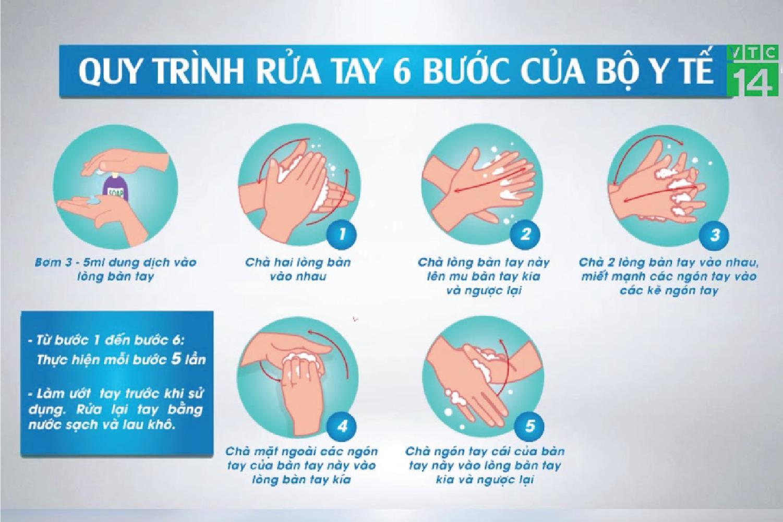 Bỏ túi 4 phương pháp giữ an toàn khi du lịch mùa Corona